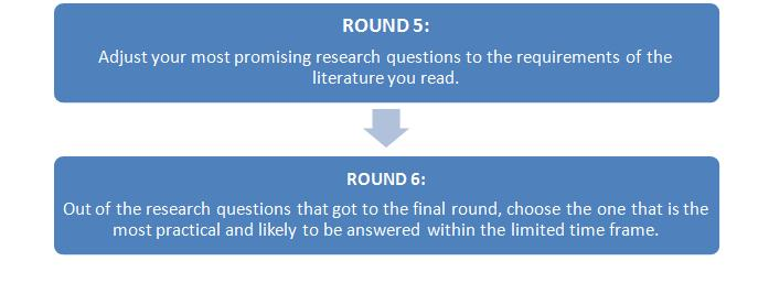 Choosing an appropriate research project