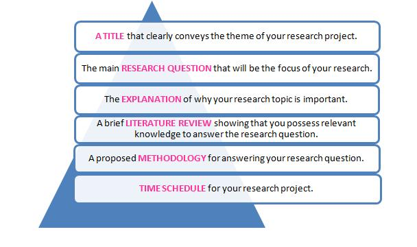 Phd architecture research proposal