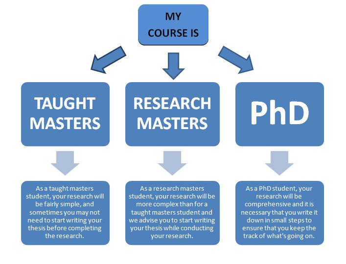doctoral dissertation research methods Using interpretive qualitative case studies for thor's research for her doctoral dissertation in the discipline using interpretive qualitative case studies.