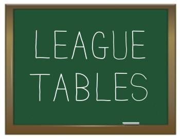 University league tables